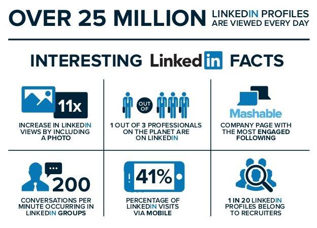 LinkedIn-marketing-hacks